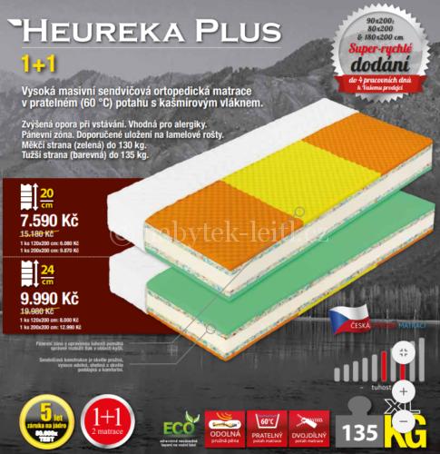 Matrace_Heureka_Plus-485x500 Matrace_Heureka_Plus